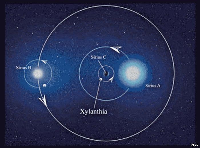 Самая древняя цивилизация прибыла с Сириуса звезды в этом уверенны потомки племя Догонов.