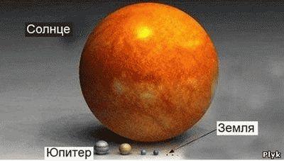 Размеры планет по соотношению к Солнцу