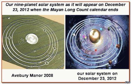 Круг очень похожий на солнечную систему