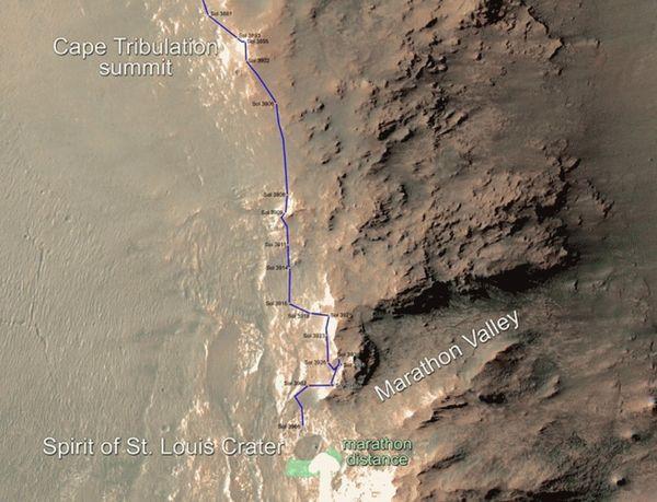 Марафон Марс