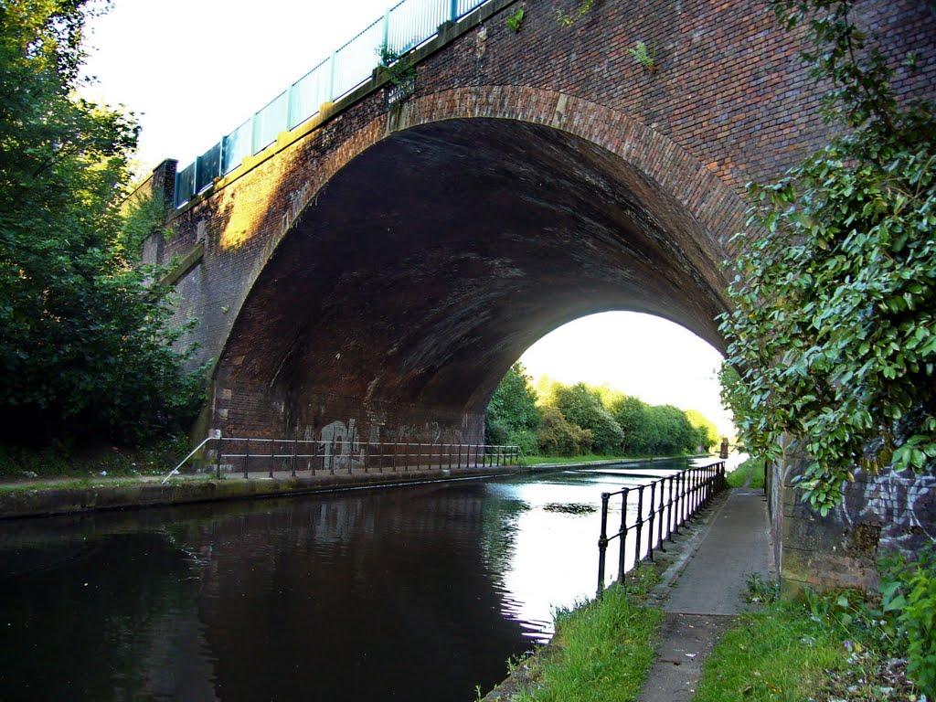 Канал Бирмингема